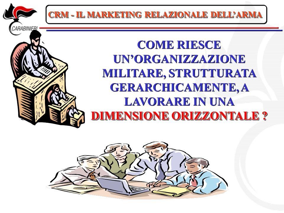 CRM - IL MARKETING RELAZIONALE DELL'ARMA