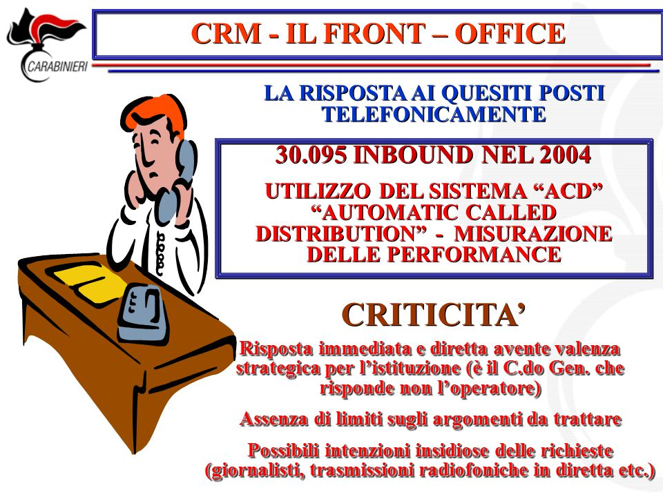CRITICITA' CRM - IL FRONT – OFFICE 30.095 INBOUND NEL 2004