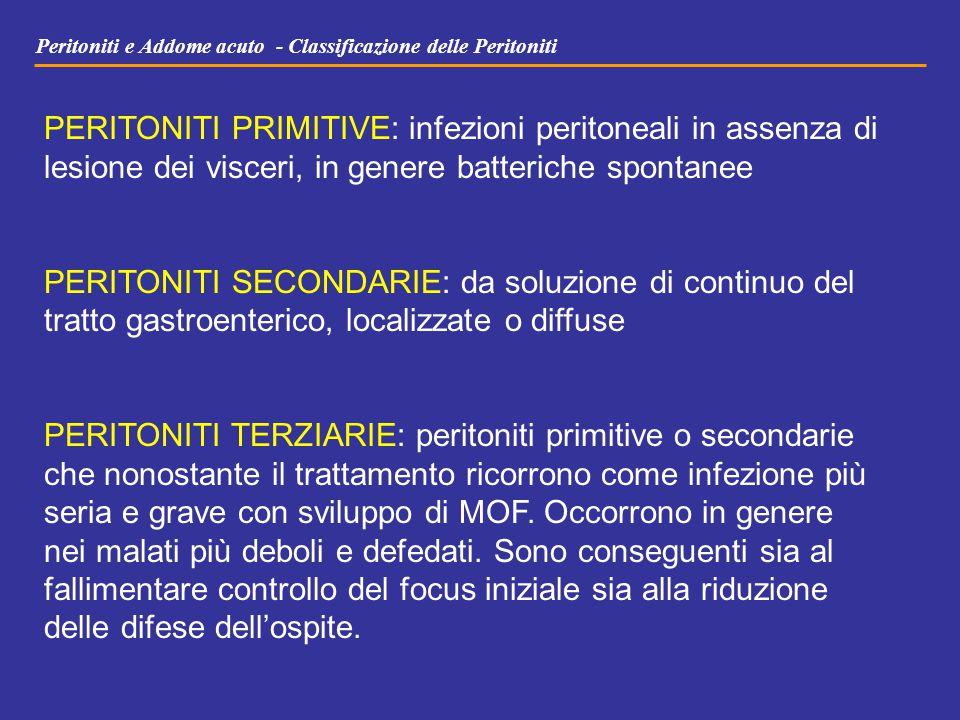 Peritoniti e Addome acuto - Classificazione delle Peritoniti