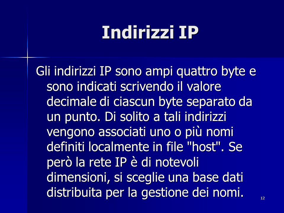 Indirizzi IP