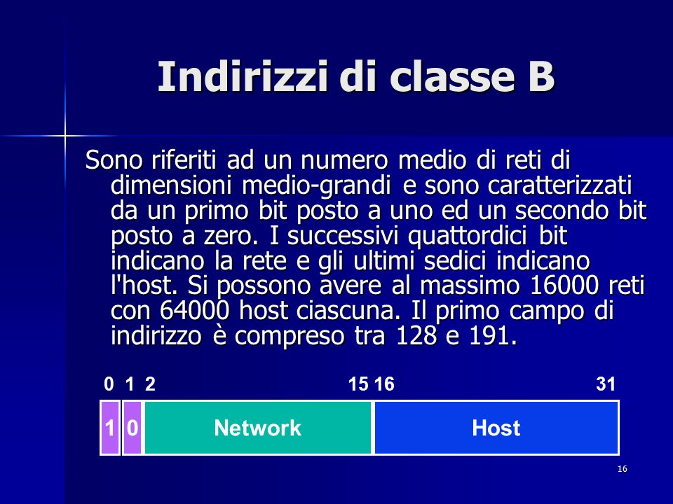 Indirizzi di classe B