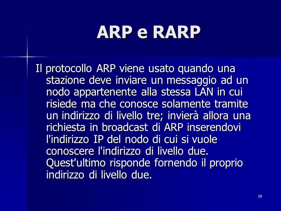 ARP e RARP