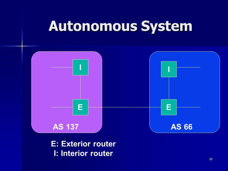 Autonomous System I I E E AS 137 AS 66 E: Exterior router