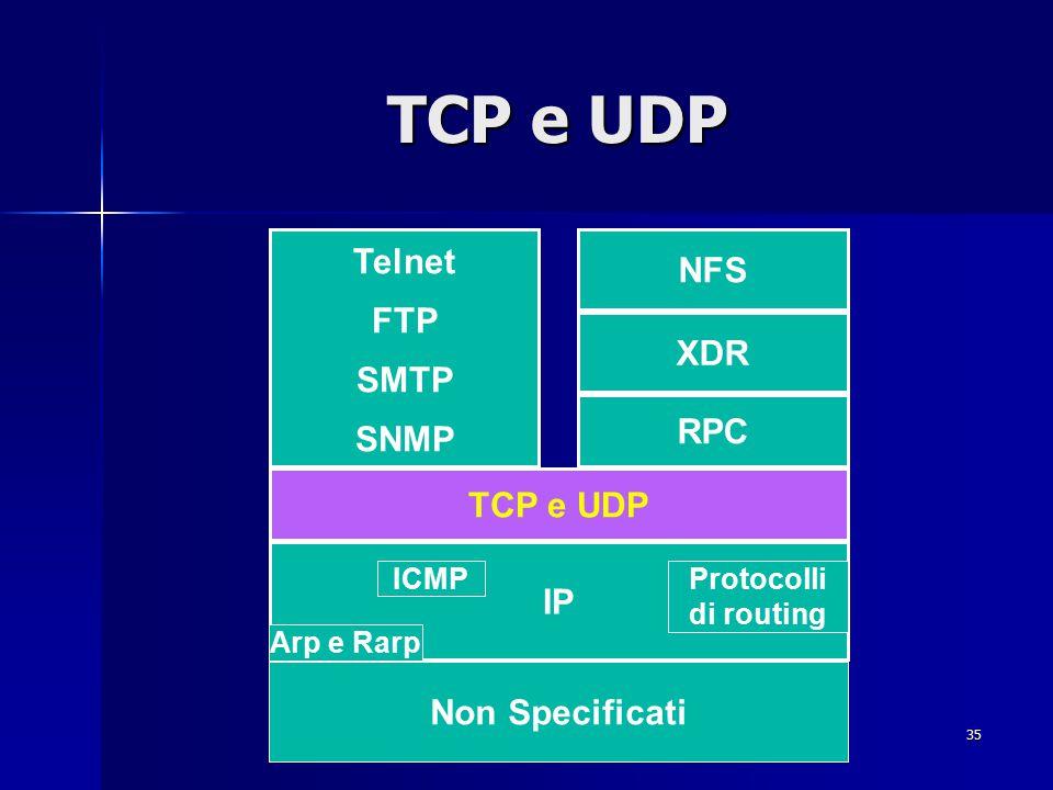 TCP e UDP Telnet NFS FTP SMTP SNMP XDR RPC TCP e UDP IP