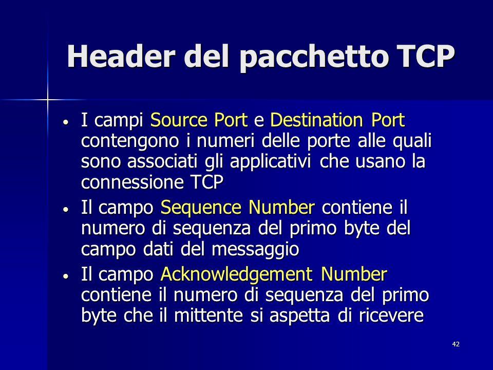 Header del pacchetto TCP