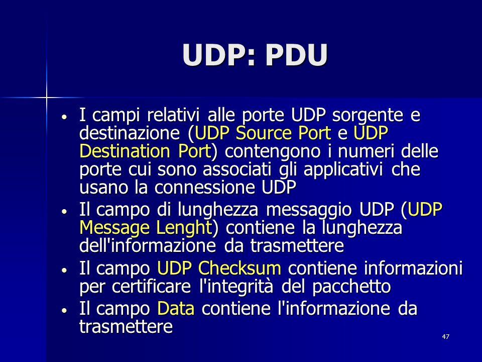 UDP: PDU