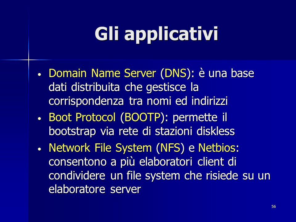 Gli applicativi Domain Name Server (DNS): è una base dati distribuita che gestisce la corrispondenza tra nomi ed indirizzi.