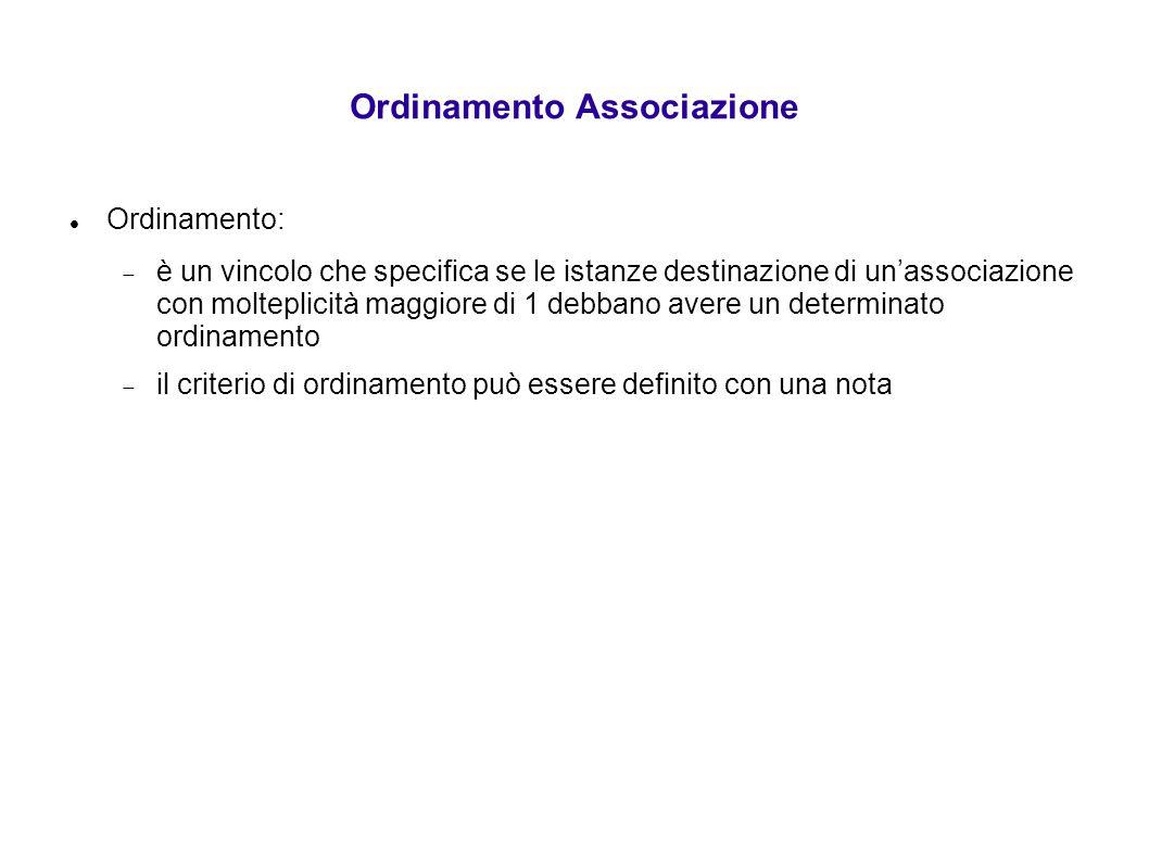 Ordinamento Associazione