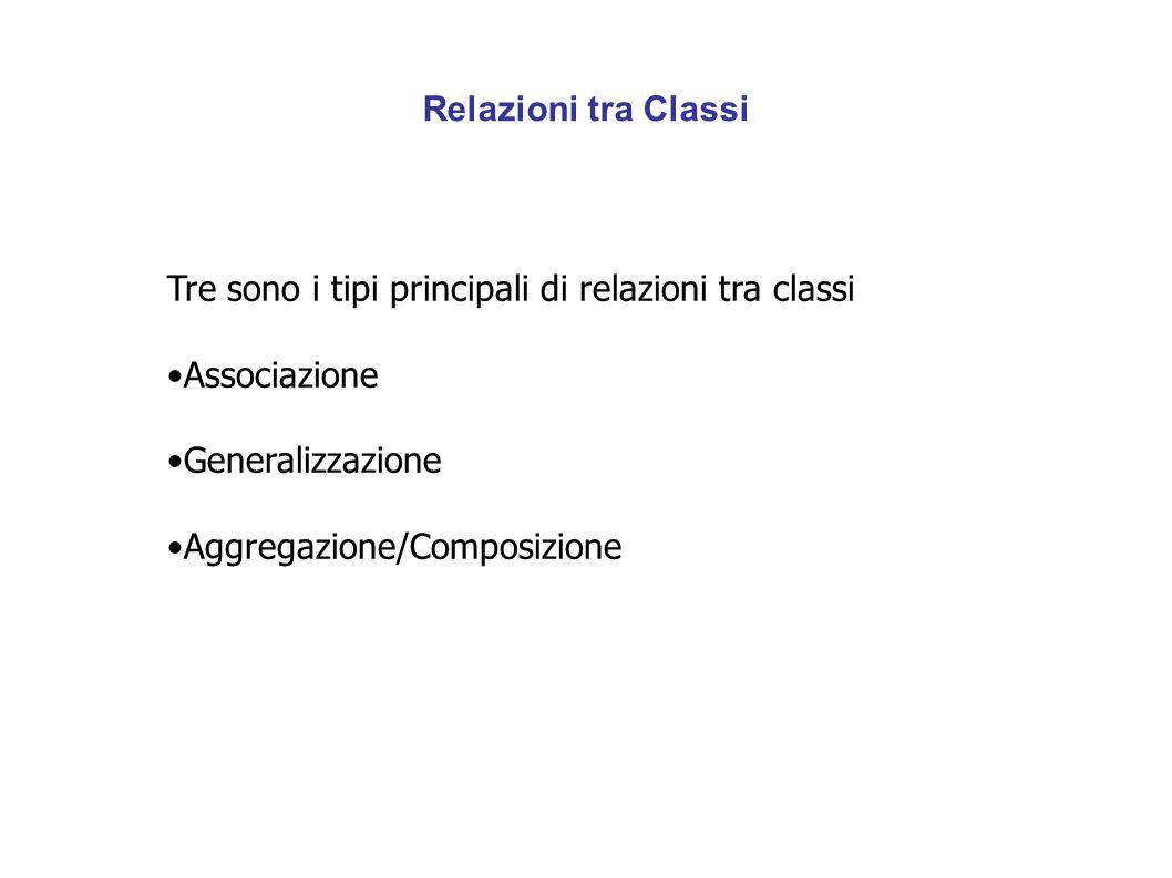 Relazioni tra Classi Tre sono i tipi principali di relazioni tra classi. Associazione. Generalizzazione.