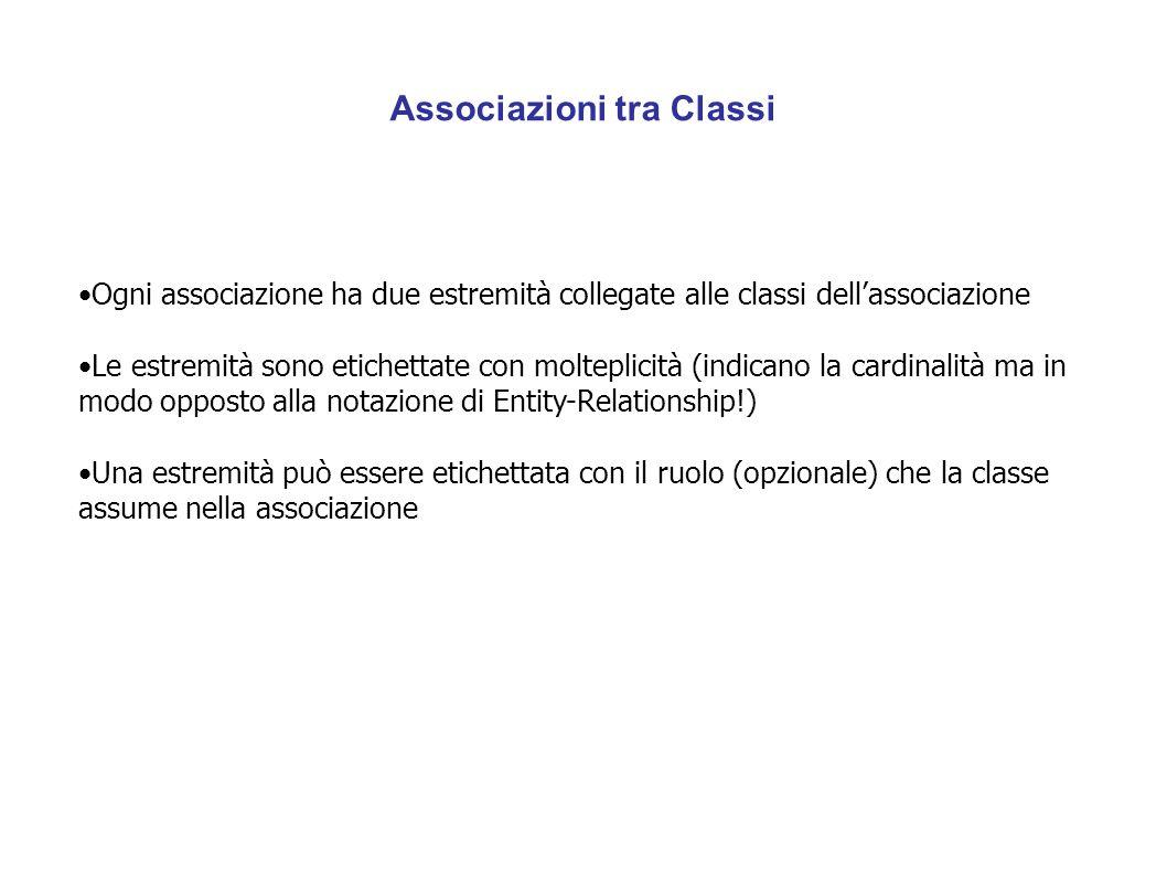 Associazioni tra Classi