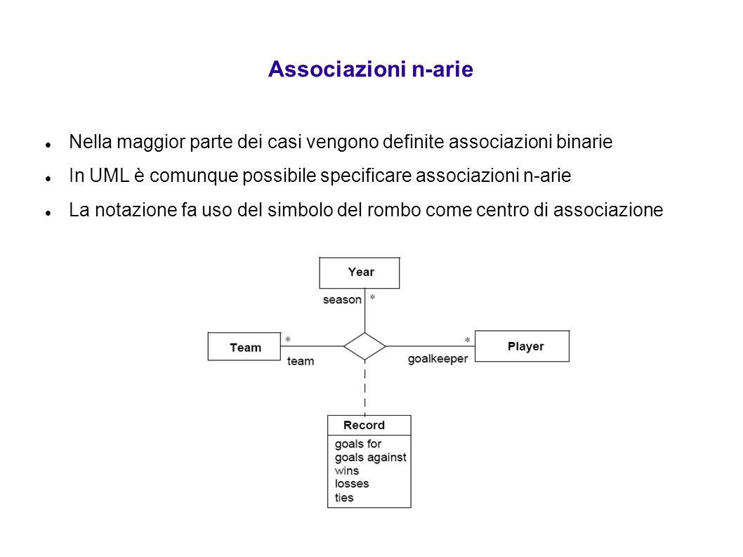 Associazioni n-arie Nella maggior parte dei casi vengono definite associazioni binarie. In UML è comunque possibile specificare associazioni n-arie.