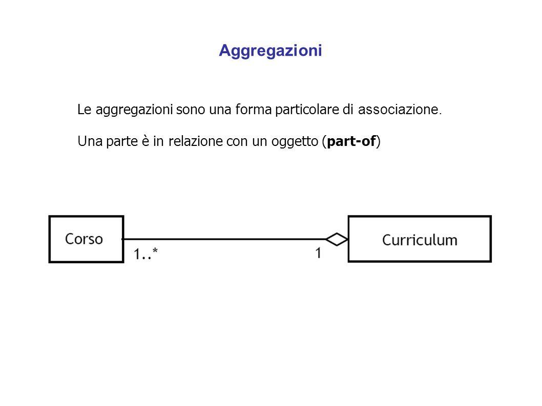 Aggregazioni Le aggregazioni sono una forma particolare di associazione.
