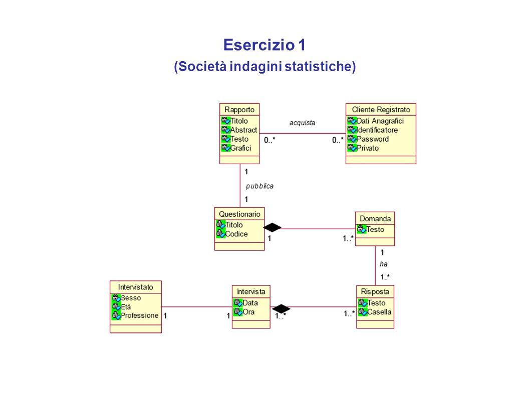 Esercizio 1 (Società indagini statistiche)