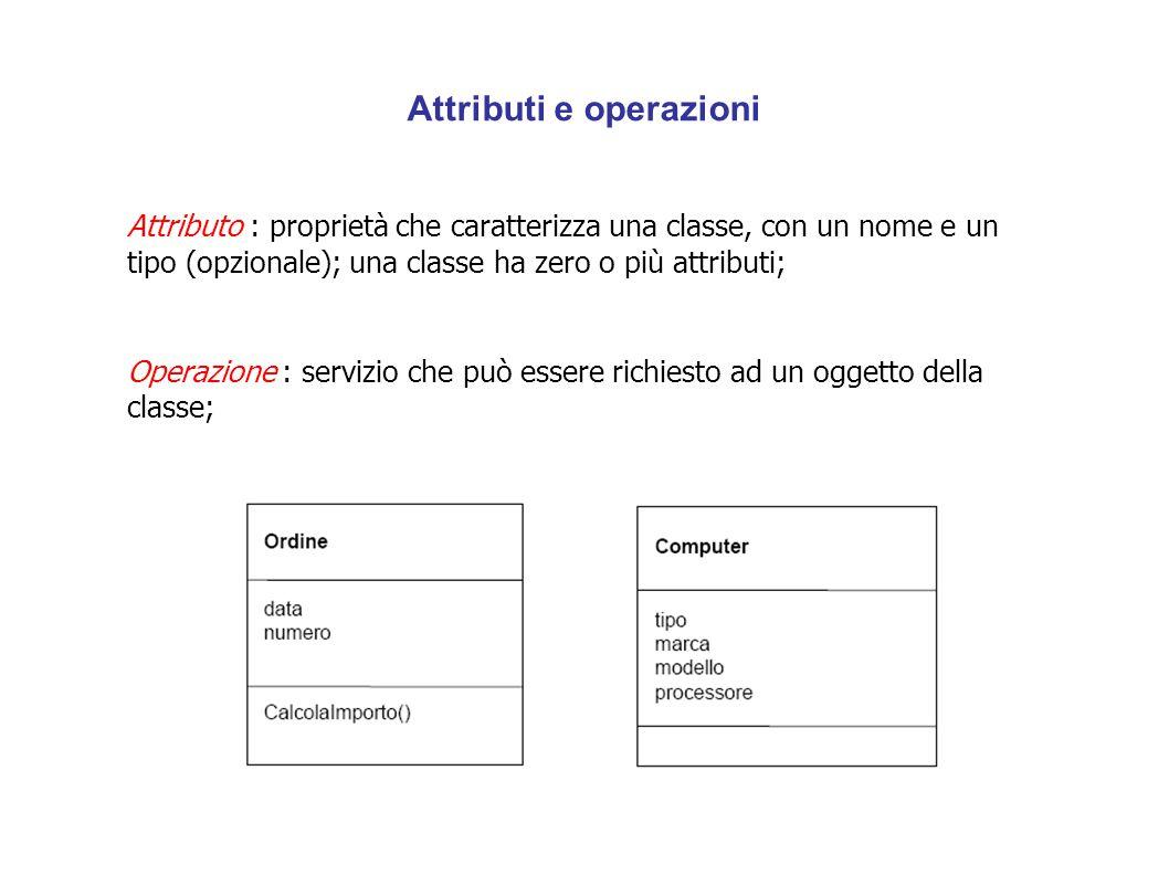 Attributi e operazioni