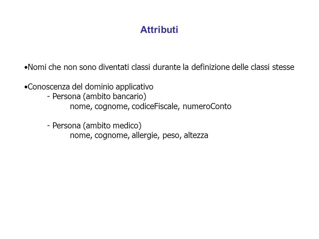 Attributi Nomi che non sono diventati classi durante la definizione delle classi stesse. Conoscenza del dominio applicativo.