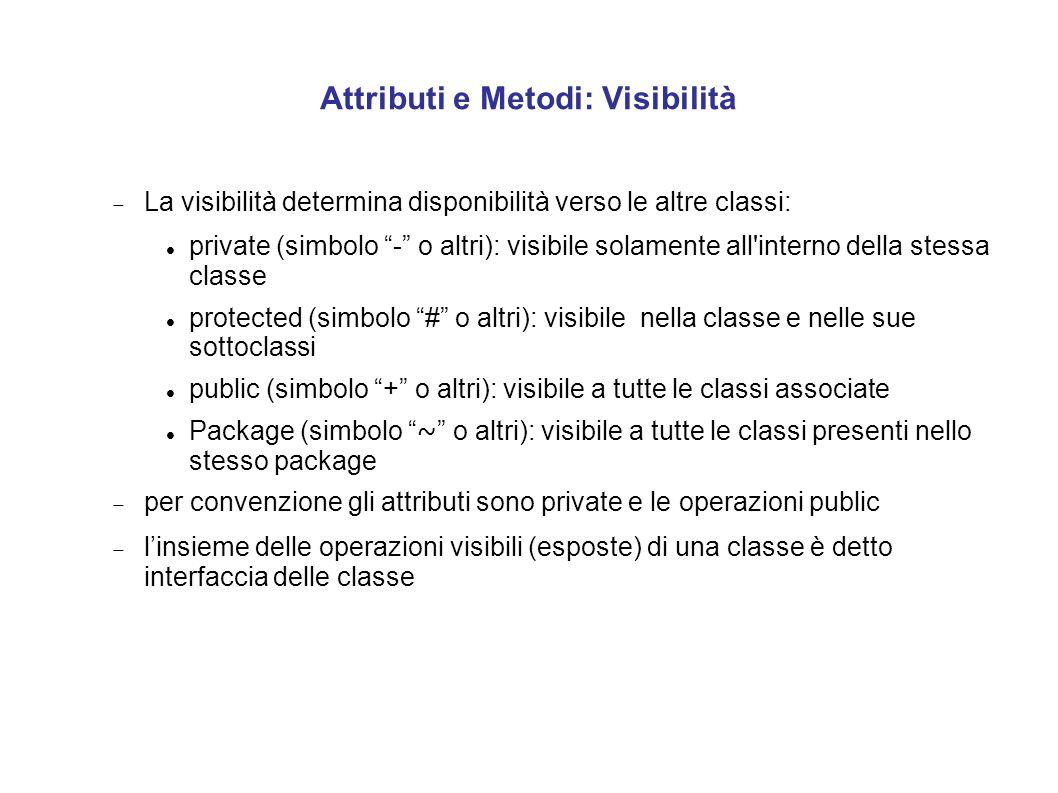 Attributi e Metodi: Visibilità