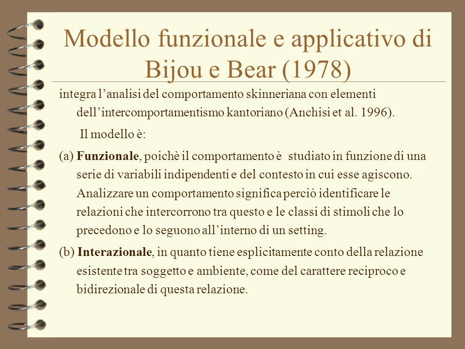 Modello funzionale e applicativo di Bijou e Bear (1978)