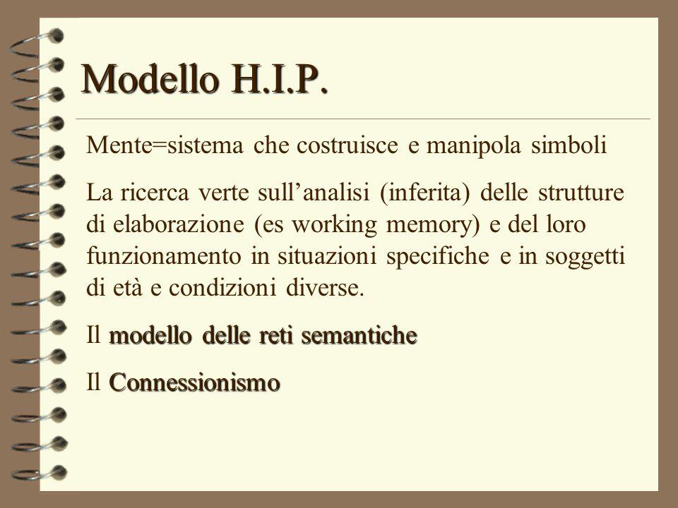 Modello H.I.P. Mente=sistema che costruisce e manipola simboli