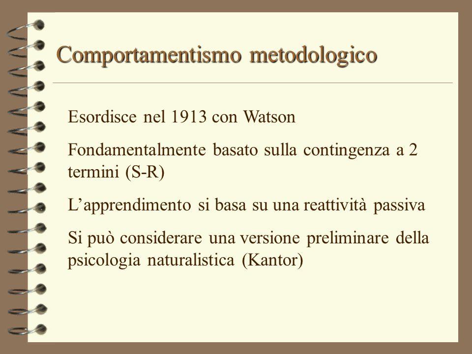 Comportamentismo metodologico