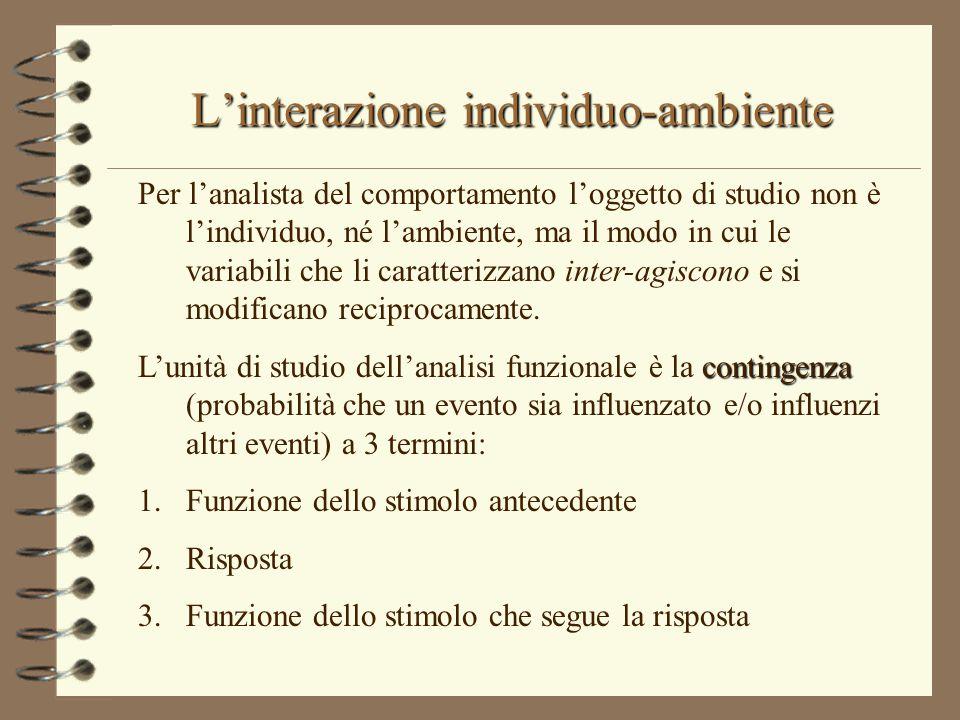 L'interazione individuo-ambiente