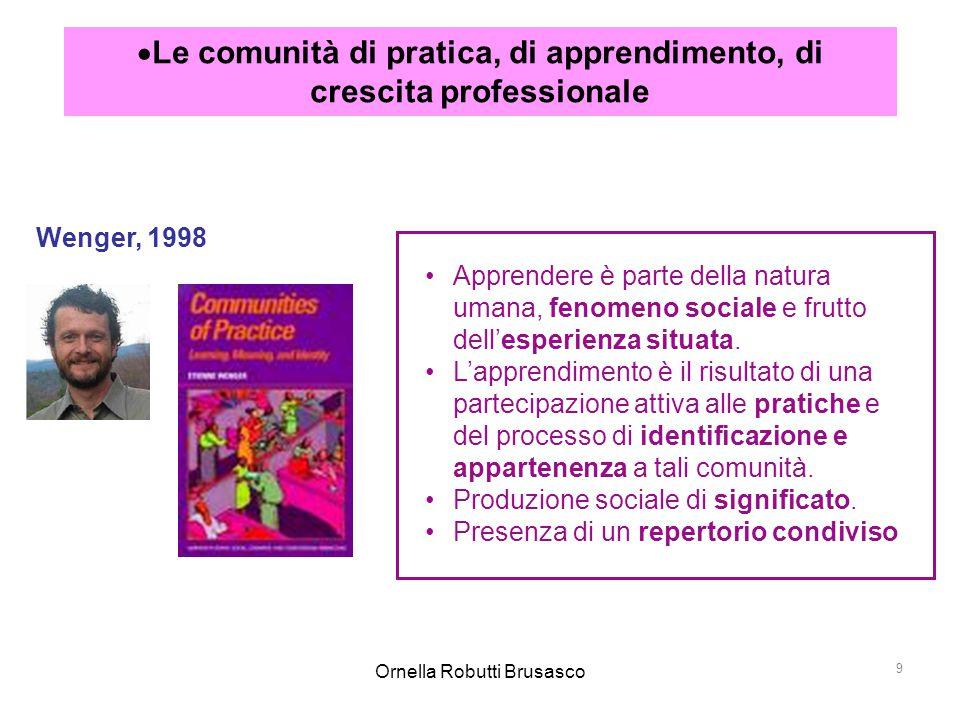 Le comunità di pratica, di apprendimento, di crescita professionale