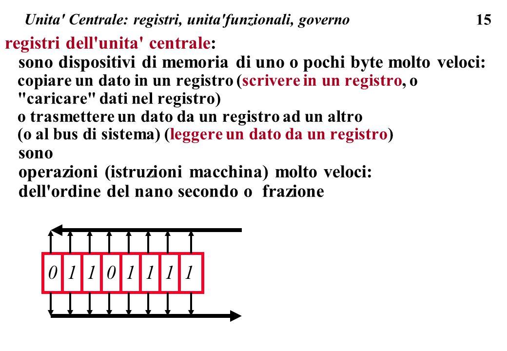 Unita Centrale: registri, unita funzionali, governo