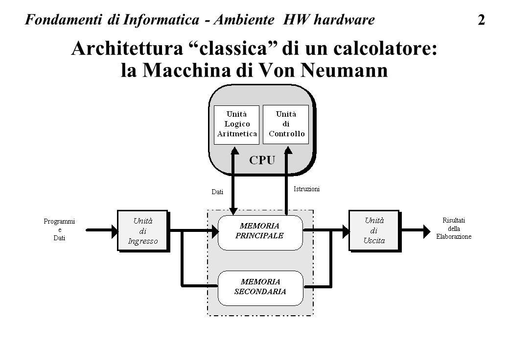 Fondamenti di Informatica - Ambiente HW hardware