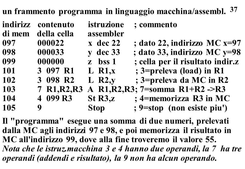 un frammento programma in linguaggio macchina/assembl.