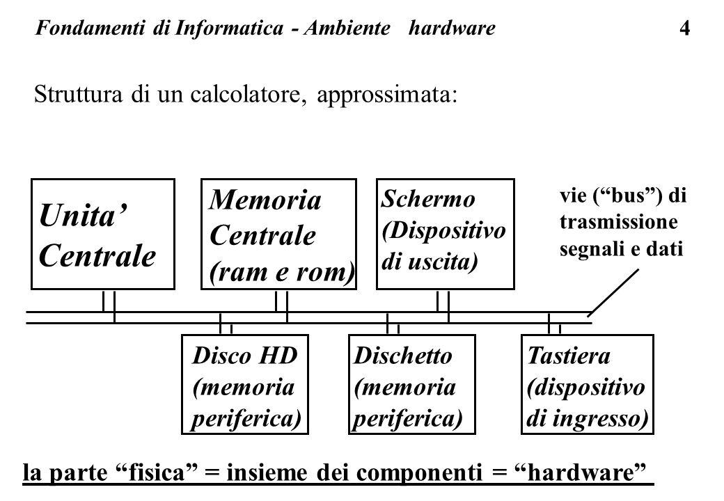 Fondamenti di Informatica - Ambiente hardware