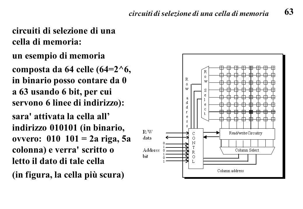 circuiti di selezione di una cella di memoria: un esempio di memoria