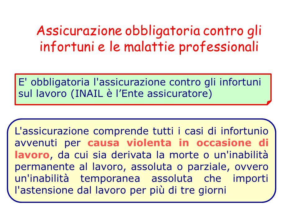 Assicurazione obbligatoria contro gli infortuni e le malattie professionali