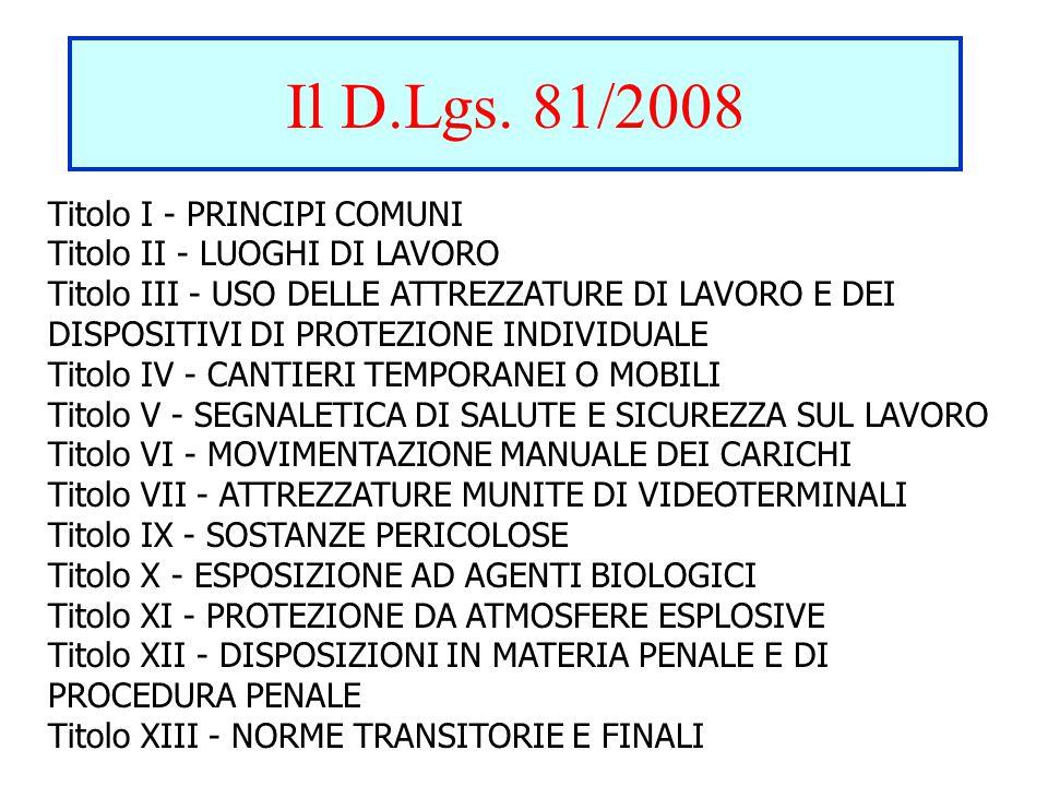 Il D.Lgs. 81/2008 Titolo I - PRINCIPI COMUNI