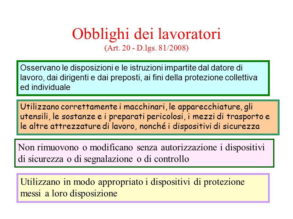 Obblighi dei lavoratori (Art. 20 - D.lgs. 81/2008)