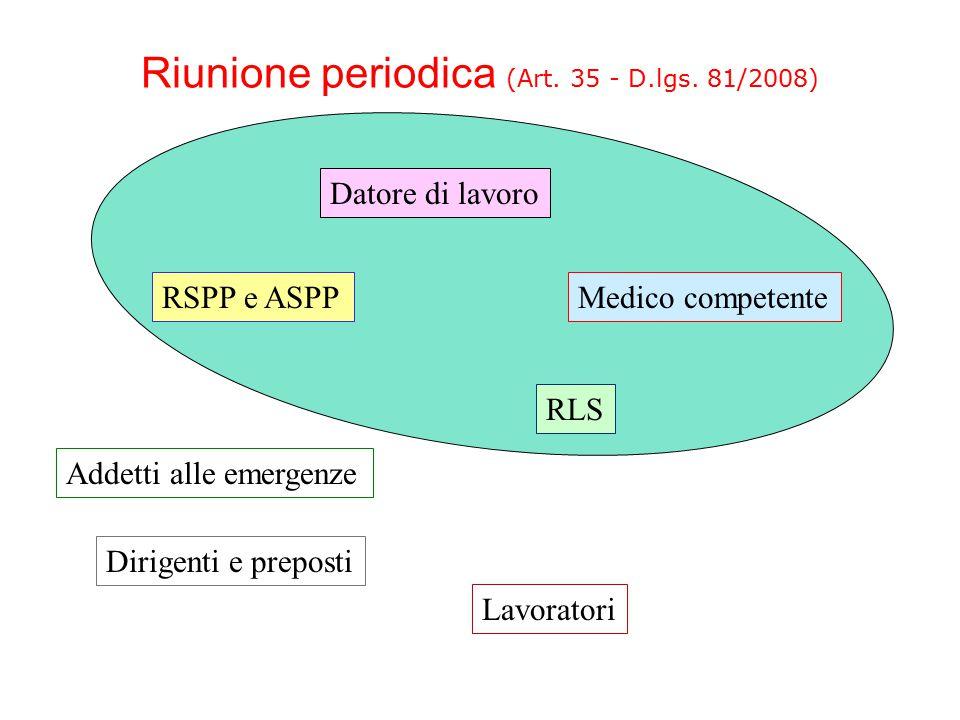 Riunione periodica (Art. 35 - D.lgs. 81/2008)