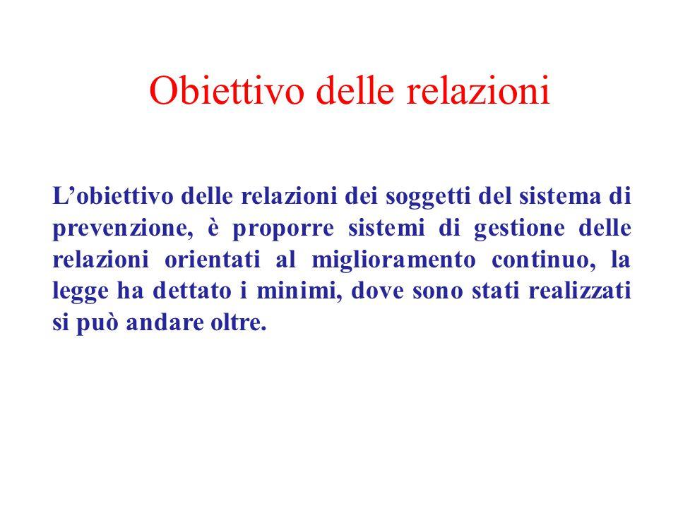 Obiettivo delle relazioni