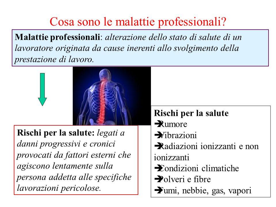 Cosa sono le malattie professionali