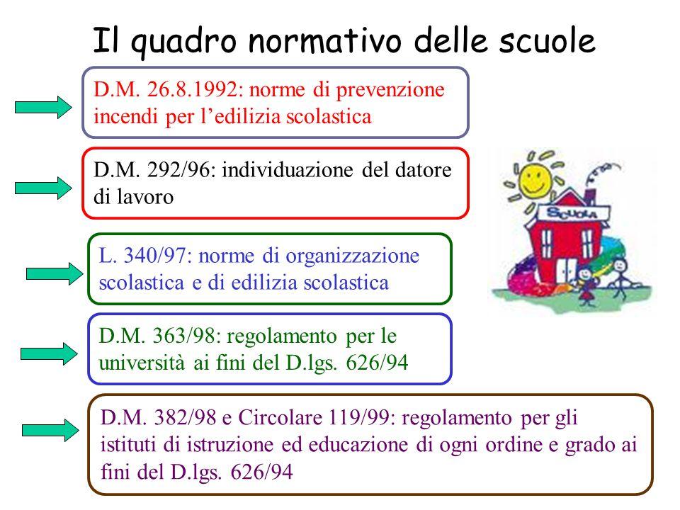 Il quadro normativo delle scuole