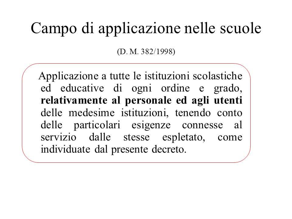 Campo di applicazione nelle scuole (D. M. 382/1998)