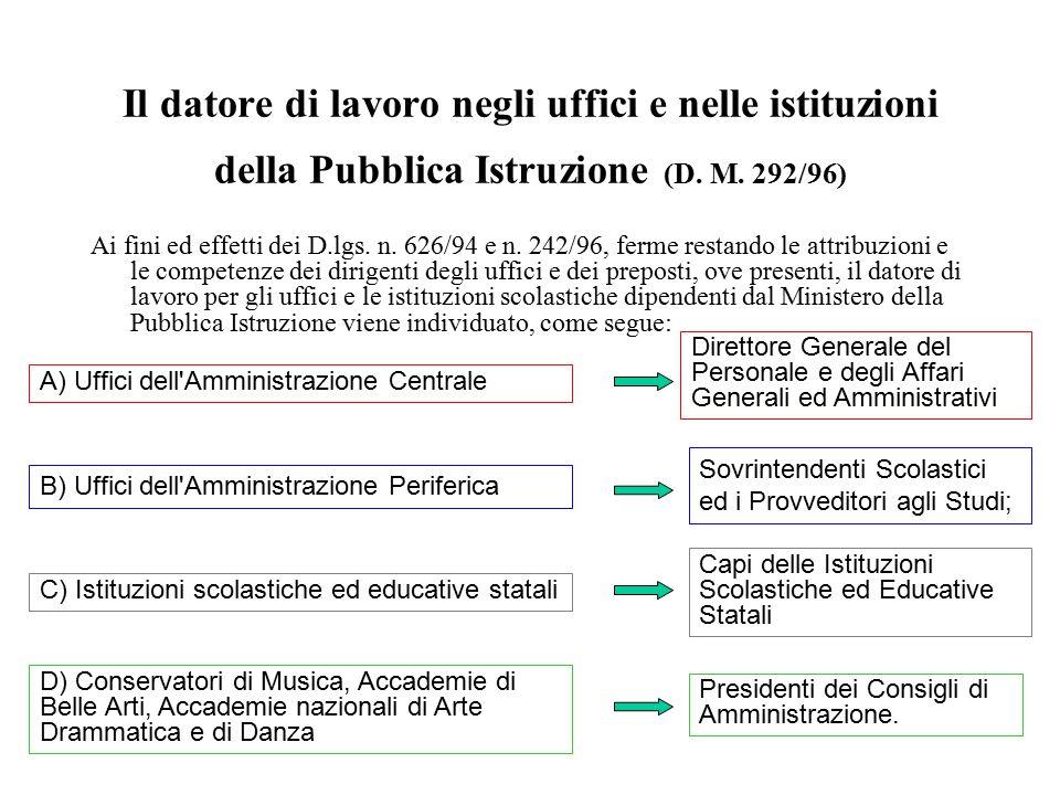 Il datore di lavoro negli uffici e nelle istituzioni della Pubblica Istruzione (D. M. 292/96)