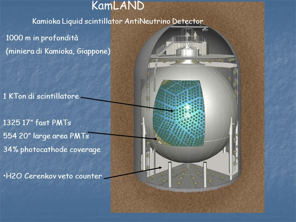 Kamioka Liquid scintillator AntiNeutrino Detector