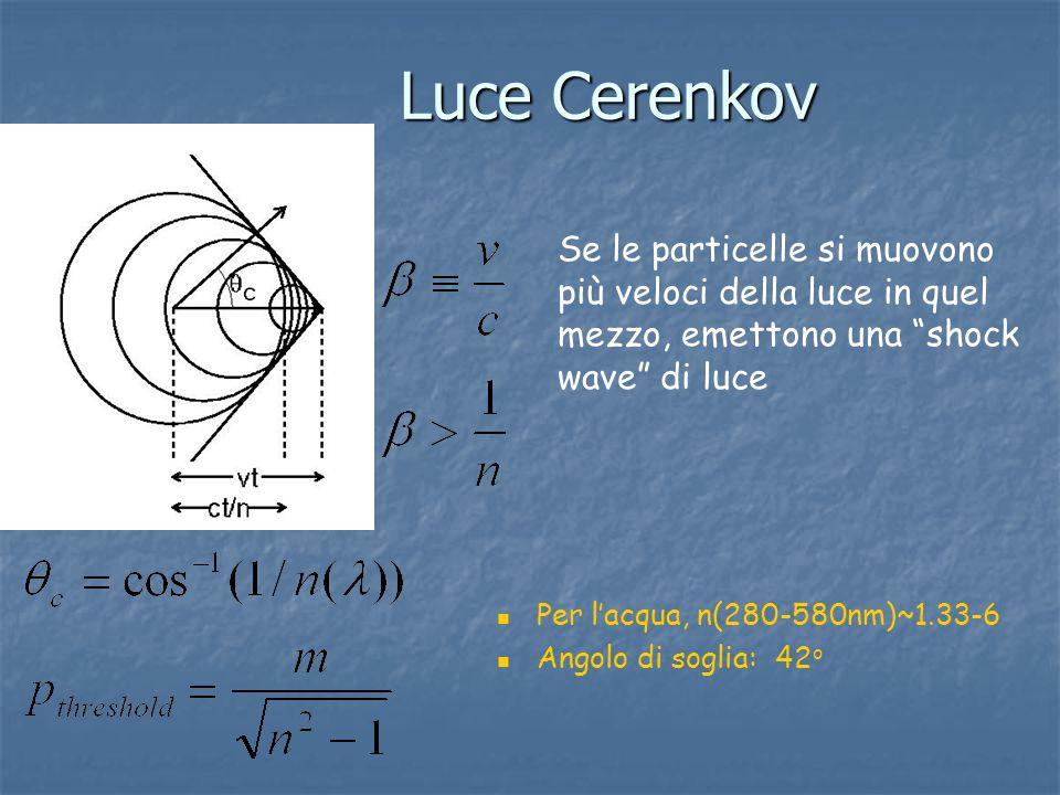 Luce Cerenkov Se le particelle si muovono più veloci della luce in quel mezzo, emettono una shock wave di luce.