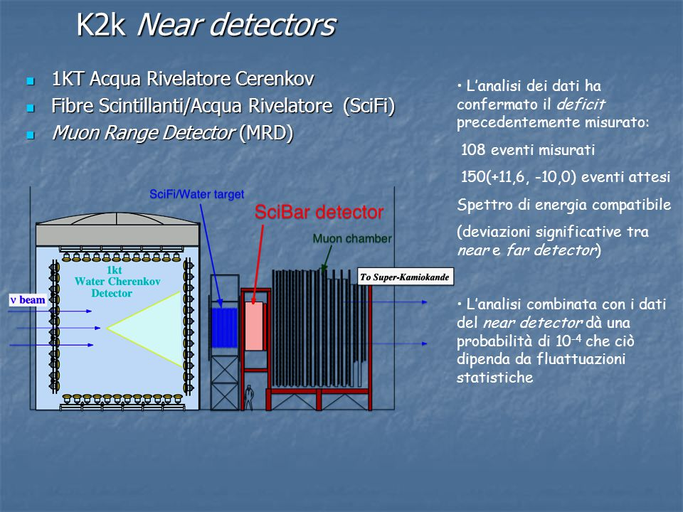 K2k Near detectors 1KT Acqua Rivelatore Cerenkov
