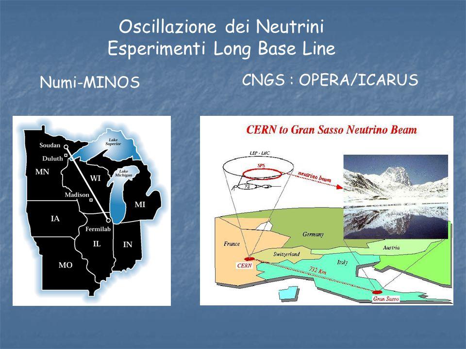 Oscillazione dei Neutrini Esperimenti Long Base Line