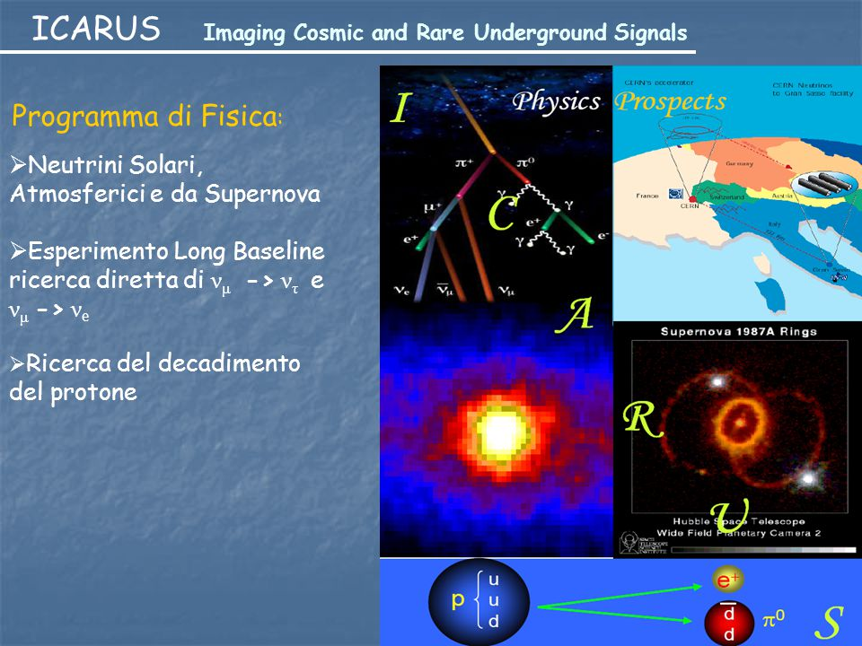 ICARUS Imaging Cosmic and Rare Underground Signals