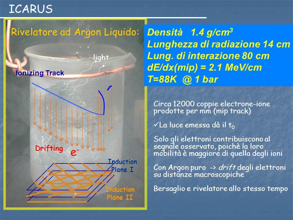 ICARUS e- Rivelatore ad Argon Liquido: Densità 1.4 g/cm3