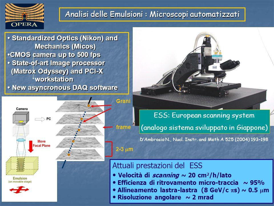 Analisi delle Emulsioni : Microscopi automatizzati