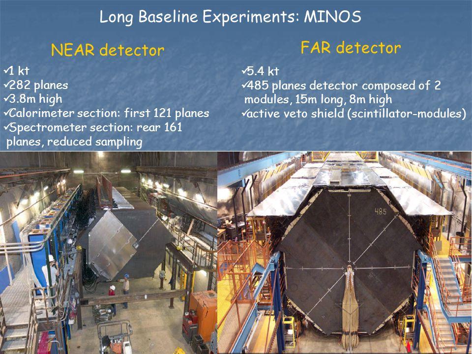 Long Baseline Experiments: MINOS
