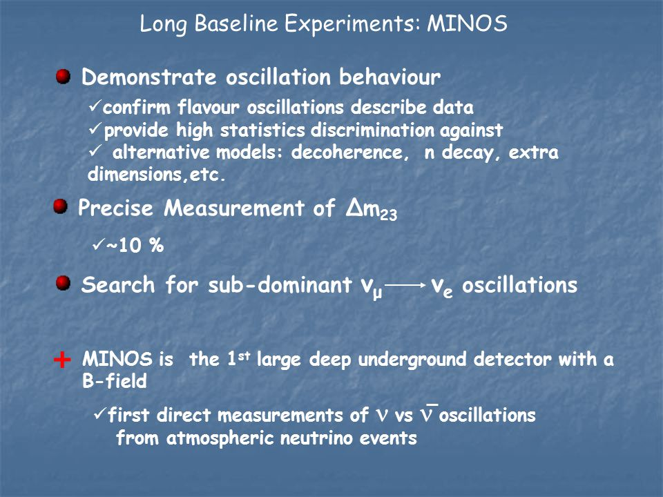 + Long Baseline Experiments: MINOS Demonstrate oscillation behaviour