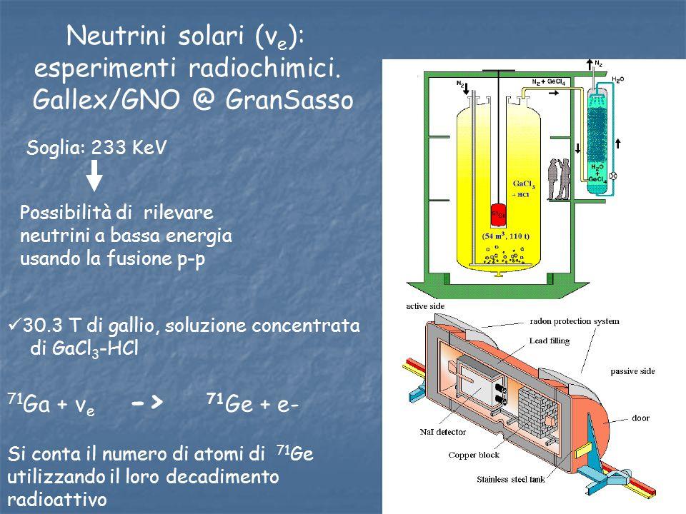 esperimenti radiochimici. Gallex/GNO @ GranSasso