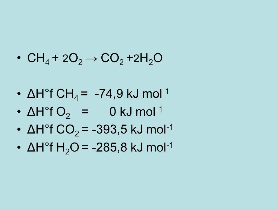 CH4 + 2O2 → CO2 +2H2O ΔH°f CH4 = -74,9 kJ mol-1. ΔH°f O2 = 0 kJ mol-1. ΔH°f CO2 = -393,5 kJ mol-1.